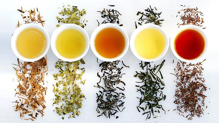5 best teas to lose weight belly